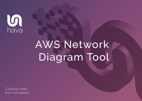 AWS_Network_Diagram_Tool