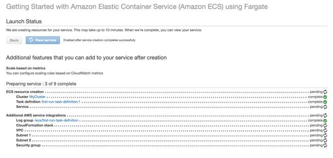 Amazon_ECS_Create_Start