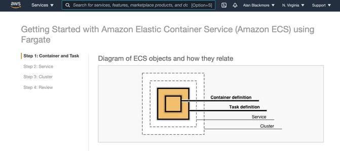 Amazon_ECS_Objects
