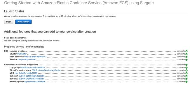Amazon_ECS_create_complete