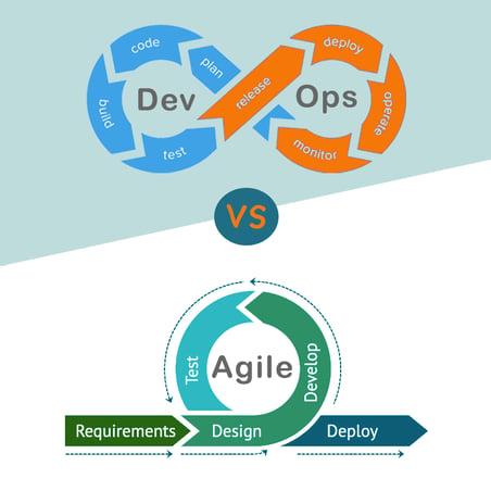DevOps-vs-Agile