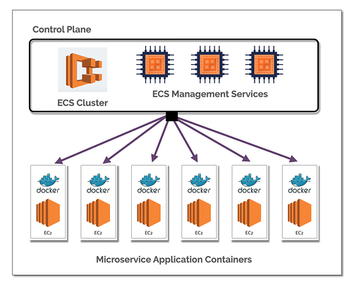 ECS_Cluster