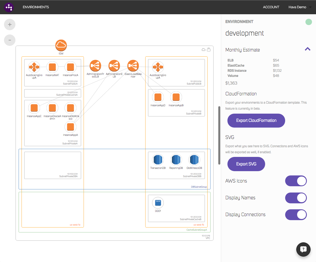 Visualize aws vpc