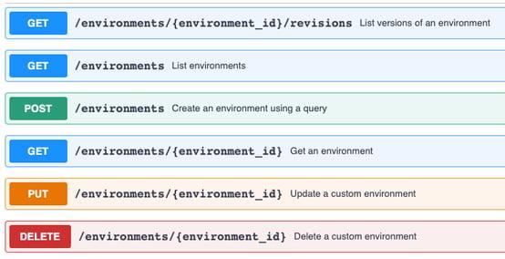 hava_API_Environments