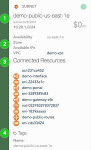 resource-info