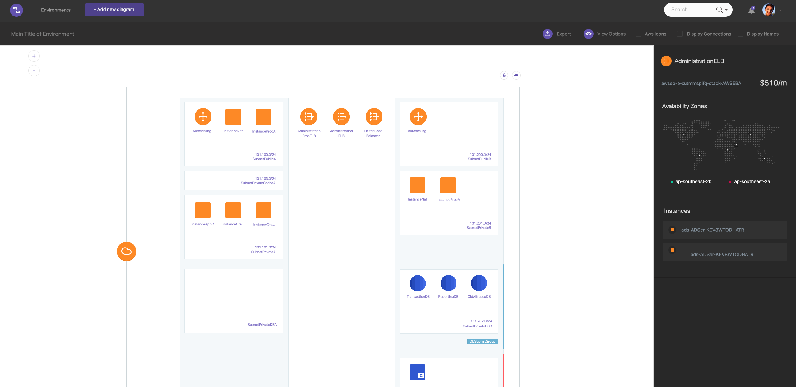 Hava automated aws architecture diagrams visualize aws infrastructure pooptronica