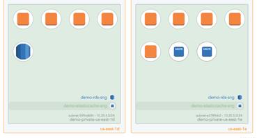 subnet-group-highlight
