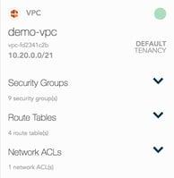 vpc-attributes
